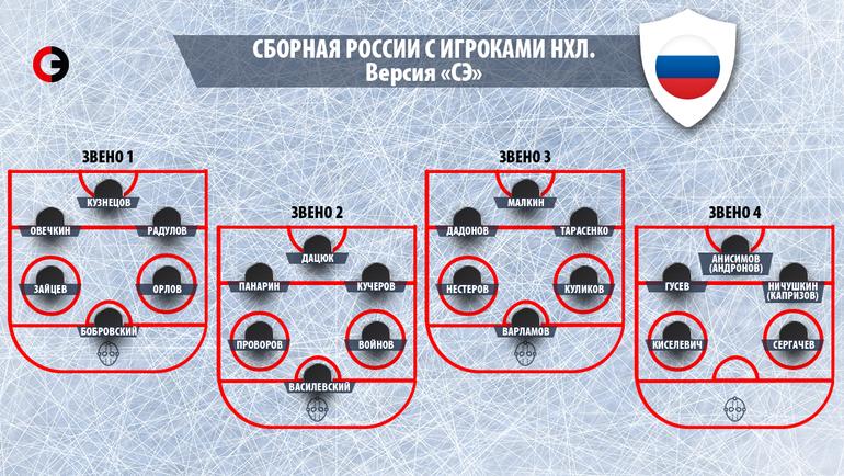 """Сборная России с игроками НХЛ. Фото """"СЭ"""""""