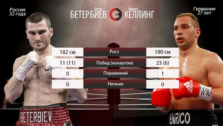 "Артур БЕТЕРБИЕВ vs Энрико КЕЛЛИНГ. Фото ""СЭ"""