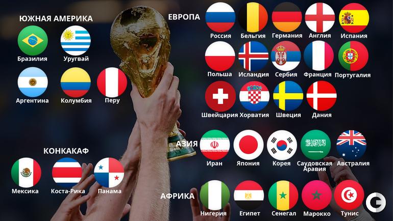 Cтраны-участницы чемпионата мира-2018.