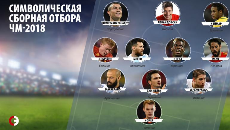 """Символическая сборная отбора ЧМ-2018. Фото """"СЭ"""""""