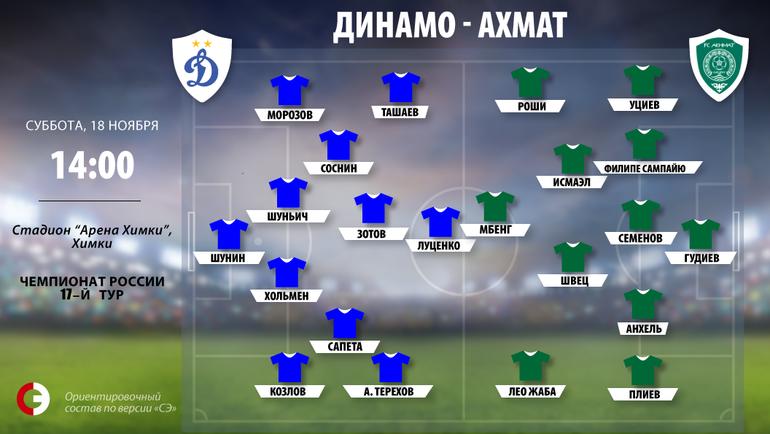 """Динамо"" vs. ""Ахмат"". Фото ""СЭ"""