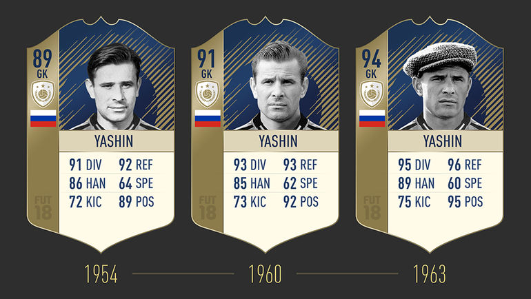 Карточки Льва Яшина в FIFA 18. Фото easports.com