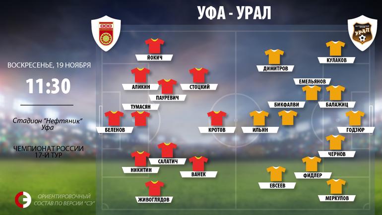 """""""Уфа"""" vs. """"Урал"""". Фото """"СЭ"""""""