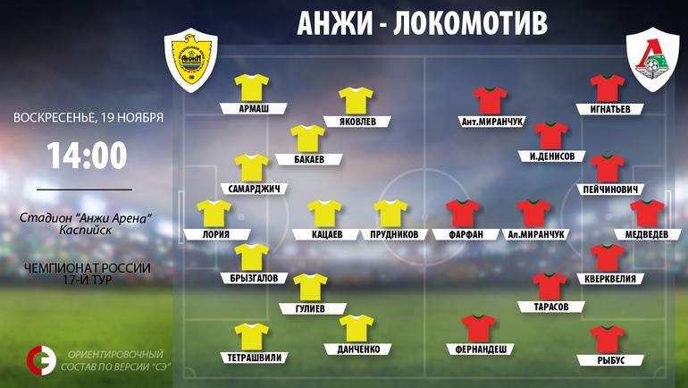 """Анжи"" vs. ""Локомотив"". Фото ""СЭ"""