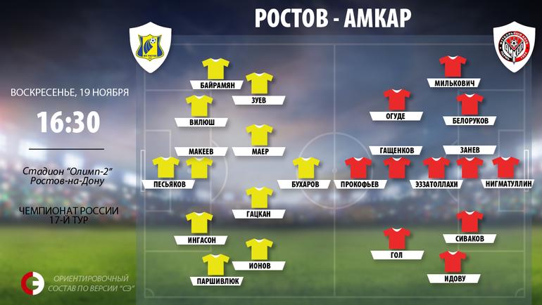 """Ростов"" vs. ""Амкар"". Фото ""СЭ"""