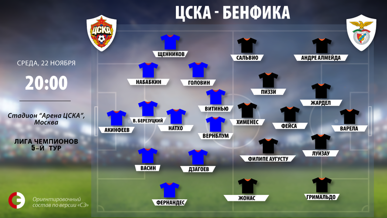 """ЦСКА vs """"Бенфика"""". Фото """"СЭ"""""""