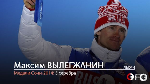 Максим ВЫЛЕГЖАНИН.