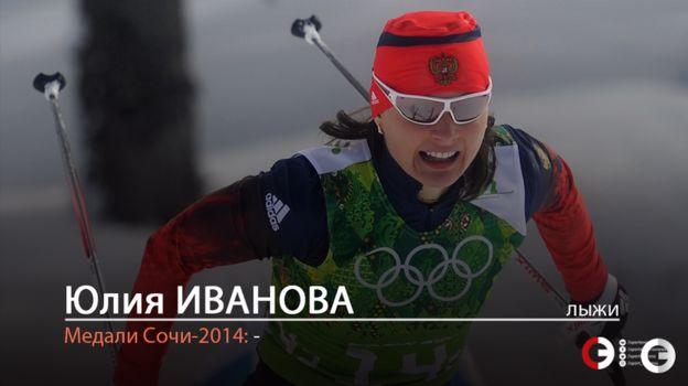 Юлия ИВАНОВА.