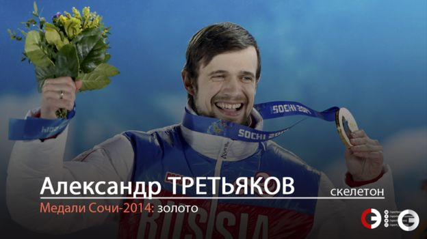 Александр ТРЕТЬЯКОВ.