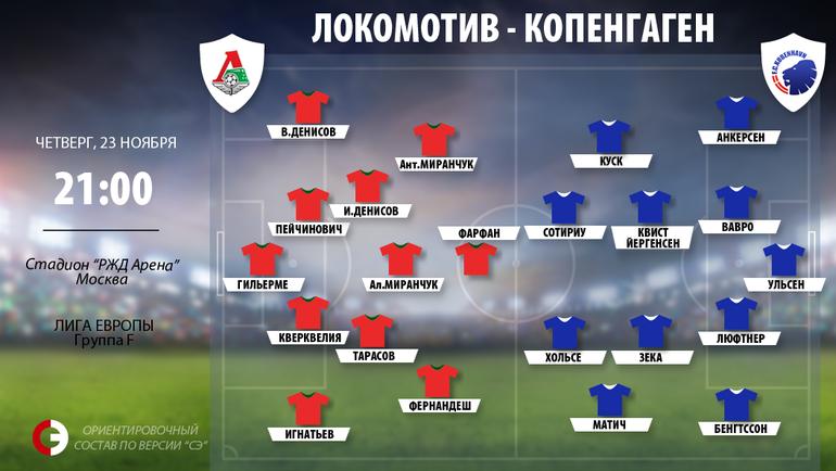 """""""Локомотив"""" vs """"Копенгаген""""."""