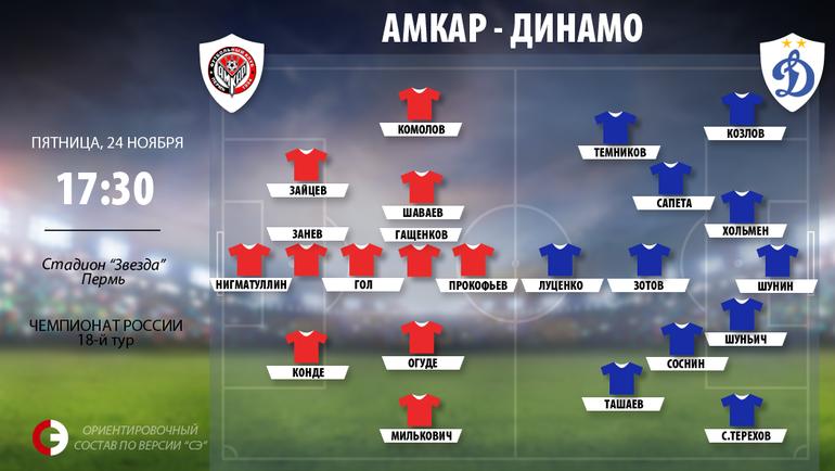 """""""Амкар"""" vs """"Динамо"""". Фото """"СЭ"""""""