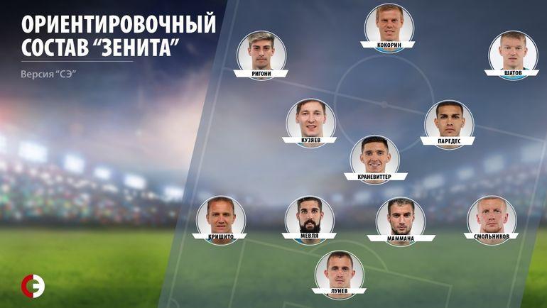 """Ориентировочный состав """"Зенита""""."""
