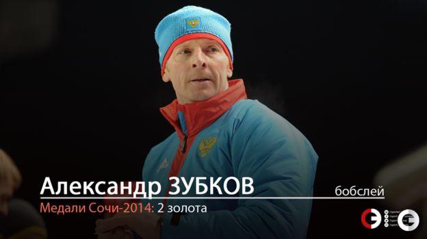 Александр ЗУБКОВ. Фото