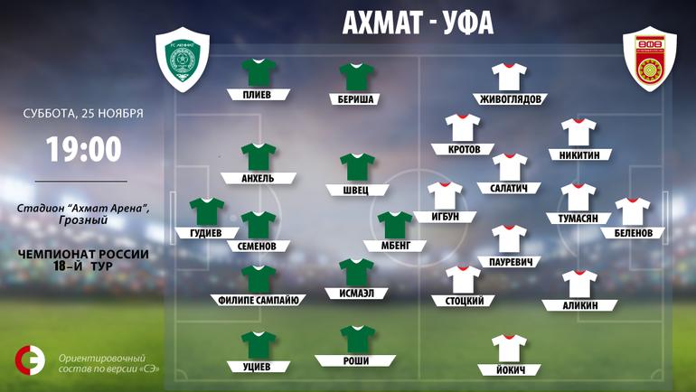 """""""Ахмат"""" vs. """"Уфа"""". Фото """"СЭ"""""""