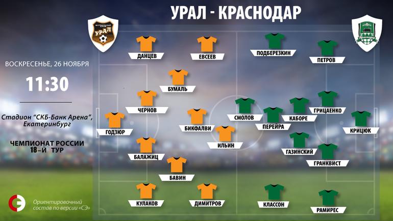 """""""Урал"""" vs. """"Краснодар"""". Фото """"СЭ"""""""