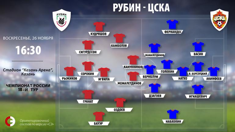 """Рубин"" vs. ЦСКА. Фото ""СЭ"""