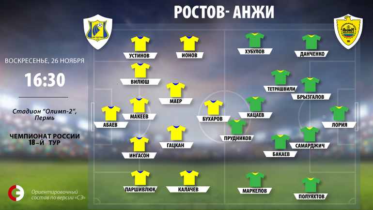 """""""Ростов"""" vs. """"Анжи"""". Фото """"СЭ"""""""