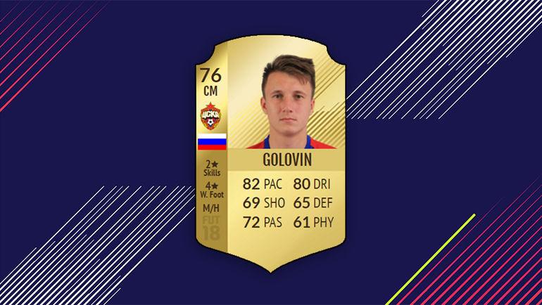 Карточка Александра Головина в FIFA 18.