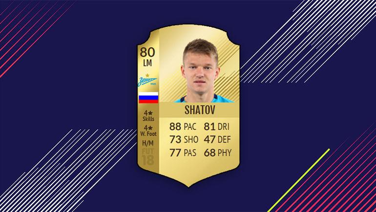 Карточка Олега Шатова в FIFA 18.