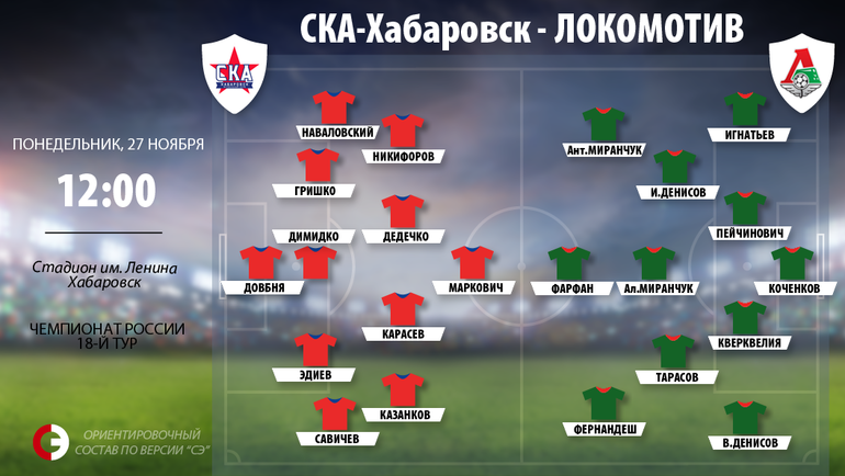 """""""СКА-Хабаровск"""" vs. """"Локомотив"""". Фото """"СЭ"""""""