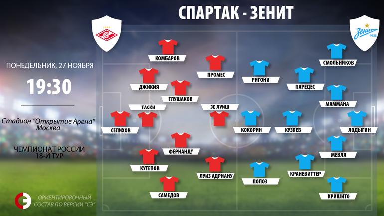 """Спартак"" vs ""Зенит"". Фото ""СЭ"""