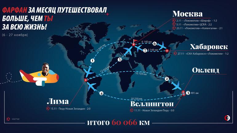 """Перелеты Фарфана в ноябре. Фото """"СЭ"""""""