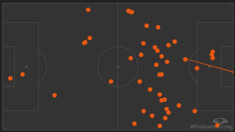 Все касания мяча Луиза Адриану в матче.