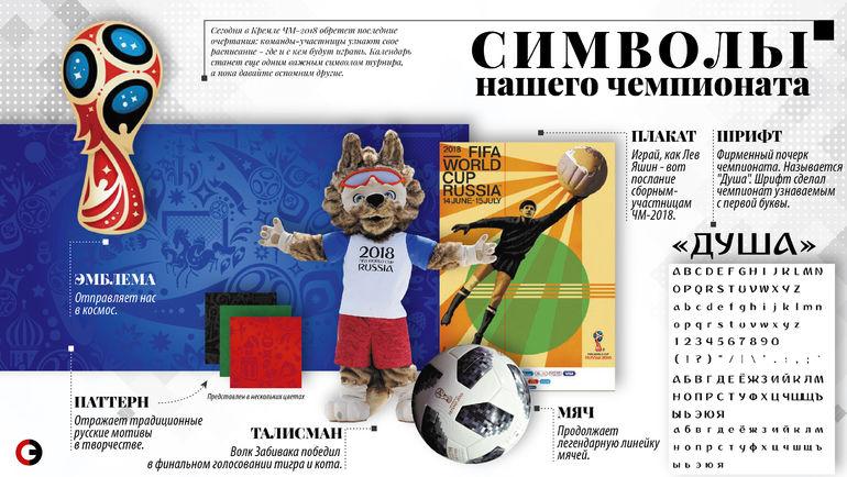 Символы чемпионата мира-2018.