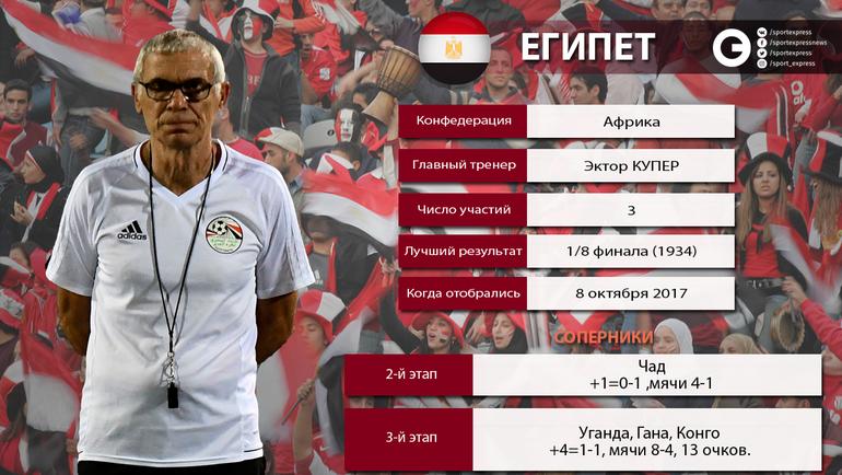 """Египет в отборочном турнире ЧМ-2018. Фото """"СЭ"""""""