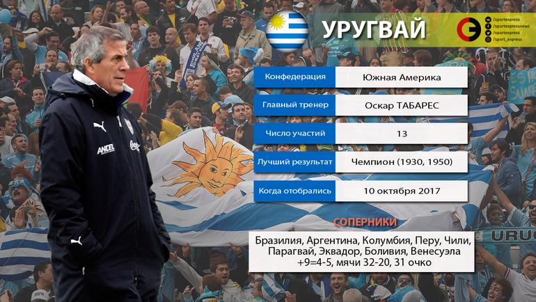 """Уругвай в отборочном турнире ЧМ-2018. Фото """"СЭ"""""""