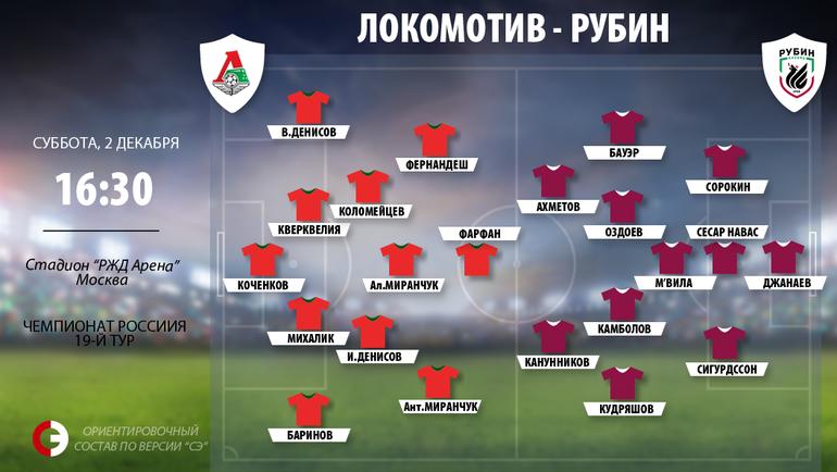 """""""Локомотив"""" vs """"Рубин""""."""