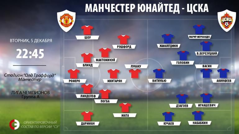 """""""МЮ"""" vs ЦСКА. Фото """"СЭ"""""""