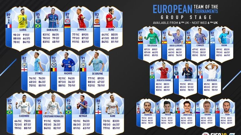 Символическая сборная еврокубков в FIFA 18. Фото twitter.com/EASPORTSFIFA