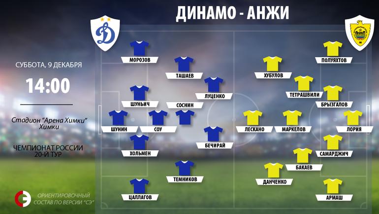 """Динамо"" vs. ""Анжи"". Фото ""СЭ"""