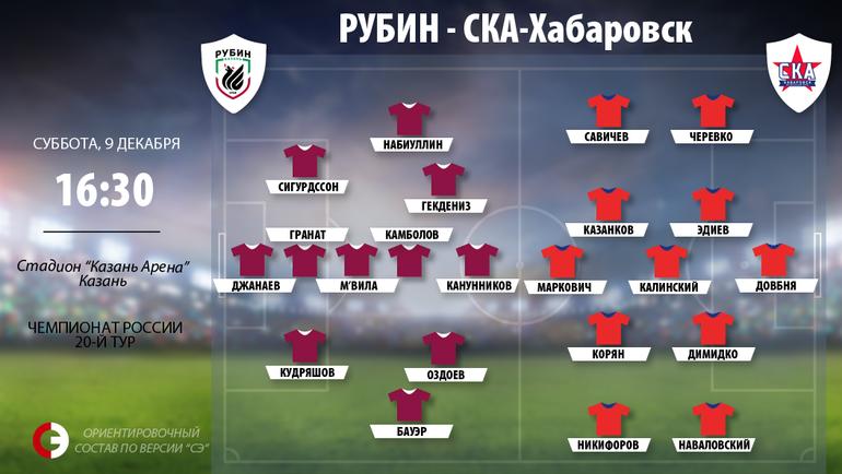 """""""Рубин"""" vs. """"СКА-Хабаровск"""". Фото """"СЭ"""""""