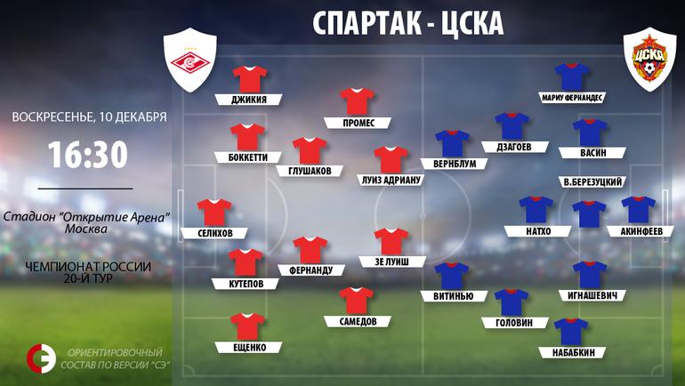 """""""Спартак"""" vs. ЦСКА. Фото """"СЭ"""""""