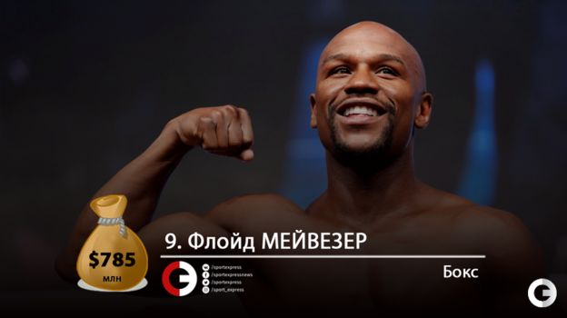 Флойд МЕЙВЕЗЕР. Фото