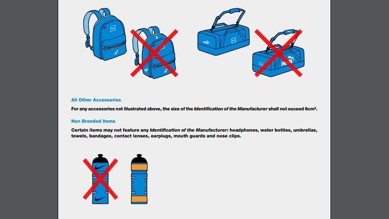 Как может выглядеть олимпийская экипировка и как не может. Фото Скриншот из правил МОК.
