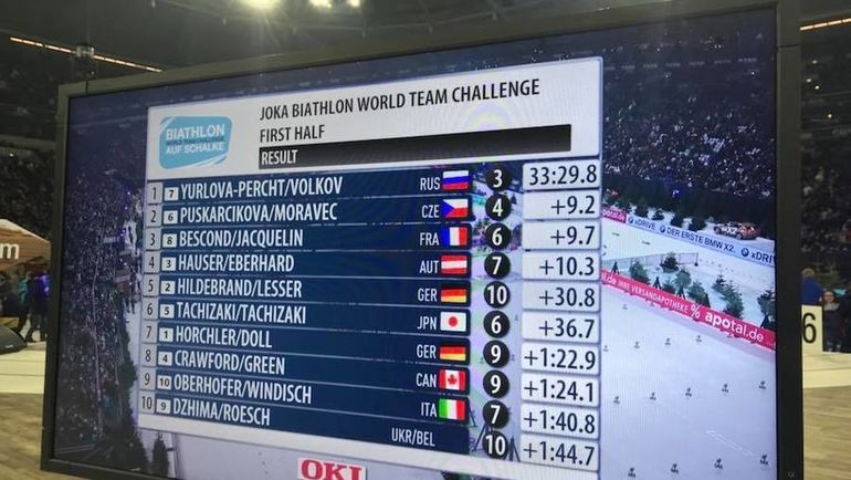 Екатерина Юрлова-Перхт и Алексей Волков стали победителями как масс-старта, так и гонки преследования. Фото biathlon-aufschalke.de