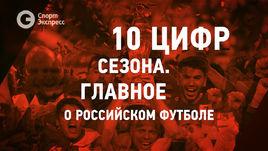 10 цифр сезона. Главное о российском футболе