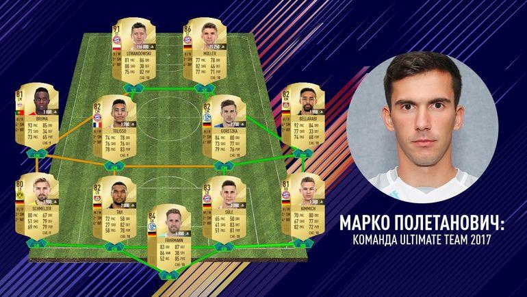 Состав Марко Полетановича в FIFA 18. Фото Tosno eSports