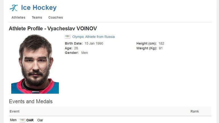 Вячеслав Войнов. Фото pyeongchang2018.com