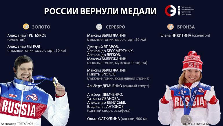 """Какие медали Сочи-2014 вернули России. Фото """"СЭ"""""""