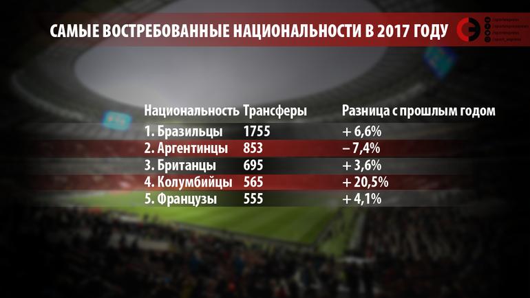 """Самые востребованные национальности в 2017 году. Фото """"СЭ"""""""