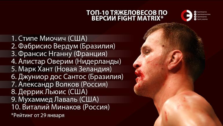 "Топ-10 тяжеловесов во версии Fight Matrix. Фото ""СЭ"""