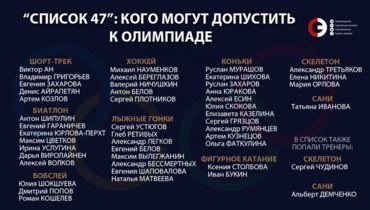 CAS объявит решение по 47 россиянам в 5.00 по Москве 9 февраля
