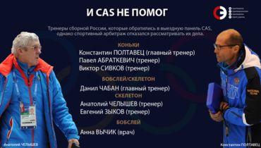 CAS не пустил 7 российских тренеров на Олимпиаду-2018