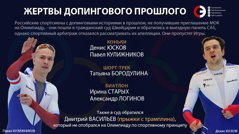 6 россиян, которых не пустили на Игры из-за допингового прошлого. Фото «СЭ»