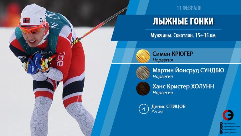 """Лыжные гонки. Мужчины. Скиатлон. Фото """"СЭ"""""""
