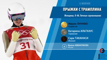 Норвежка Луннбю - олимпийская чемпионка Пхенчхана, Аввакумова - четвертая